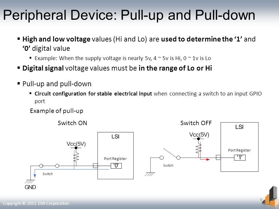 Peripheral Device: Pull-up and Pull-down