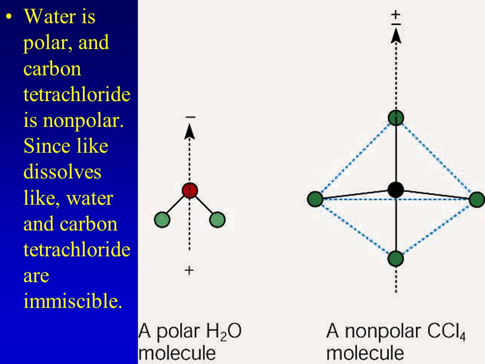 Water is polar, and carbon tetrachloride is nonpolar