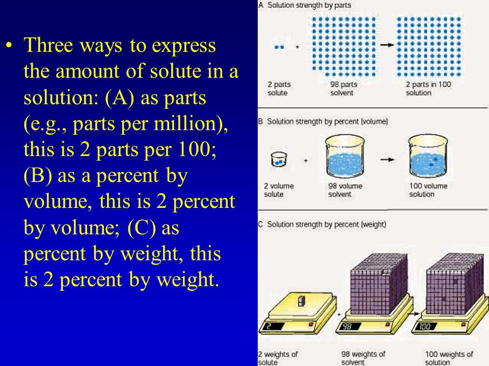 Three ways to express the amount of solute in a solution: (A) as parts (e.g., parts per million), this is 2 parts per 100; (B) as a percent by volume, this is 2 percent by volume; (C) as percent by weight, this is 2 percent by weight.