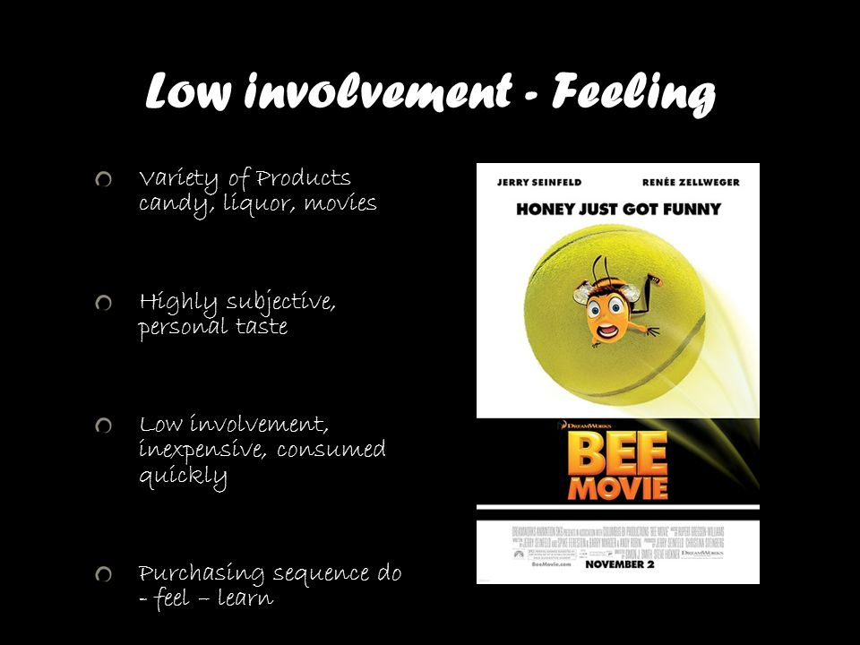 Low involvement - Feeling
