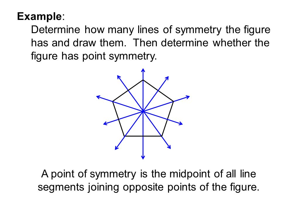 Determine how many lines of symmetry the figure