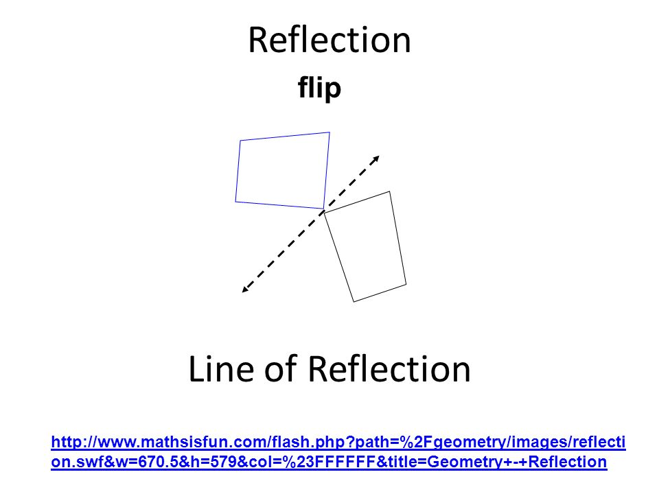 Reflection Line of Reflection flip