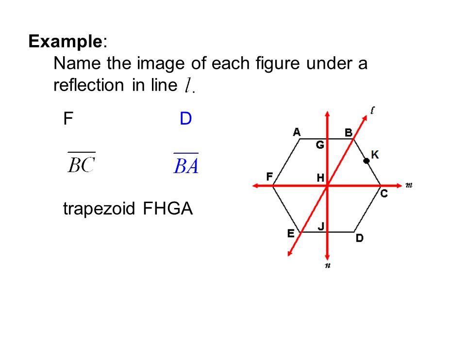 Example: Name the image of each figure under a reflection in line F D trapezoid FHGA