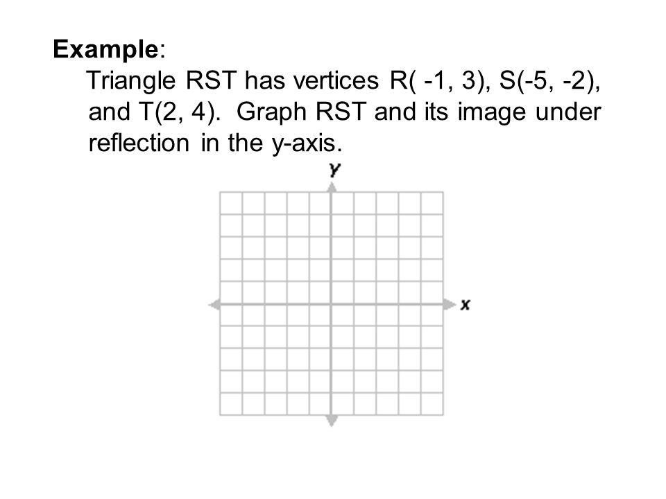 Example: Triangle RST has vertices R( -1, 3), S(-5, -2), and T(2, 4). Graph RST and its image under.