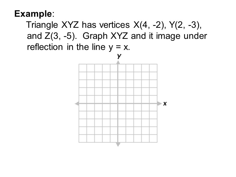 Example: Triangle XYZ has vertices X(4, -2), Y(2, -3), and Z(3, -5). Graph XYZ and it image under.