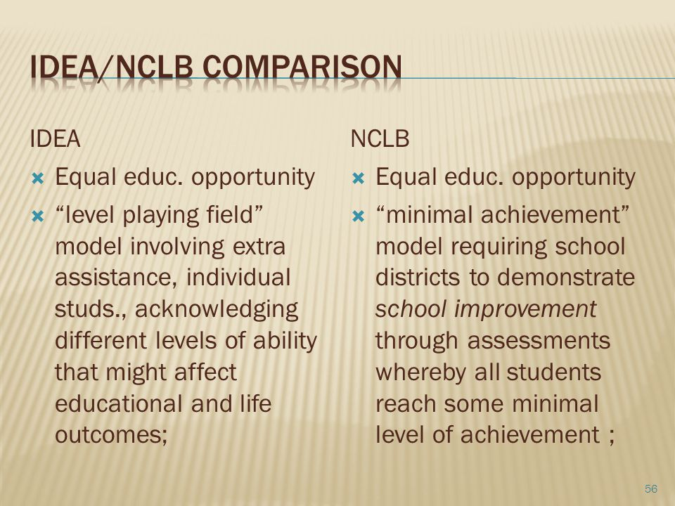 Idea/nclb comparison IDEA Equal educ. opportunity