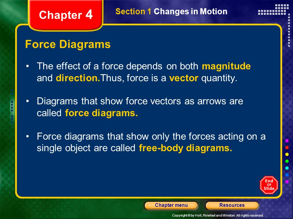 Chapter 4 Force Diagrams