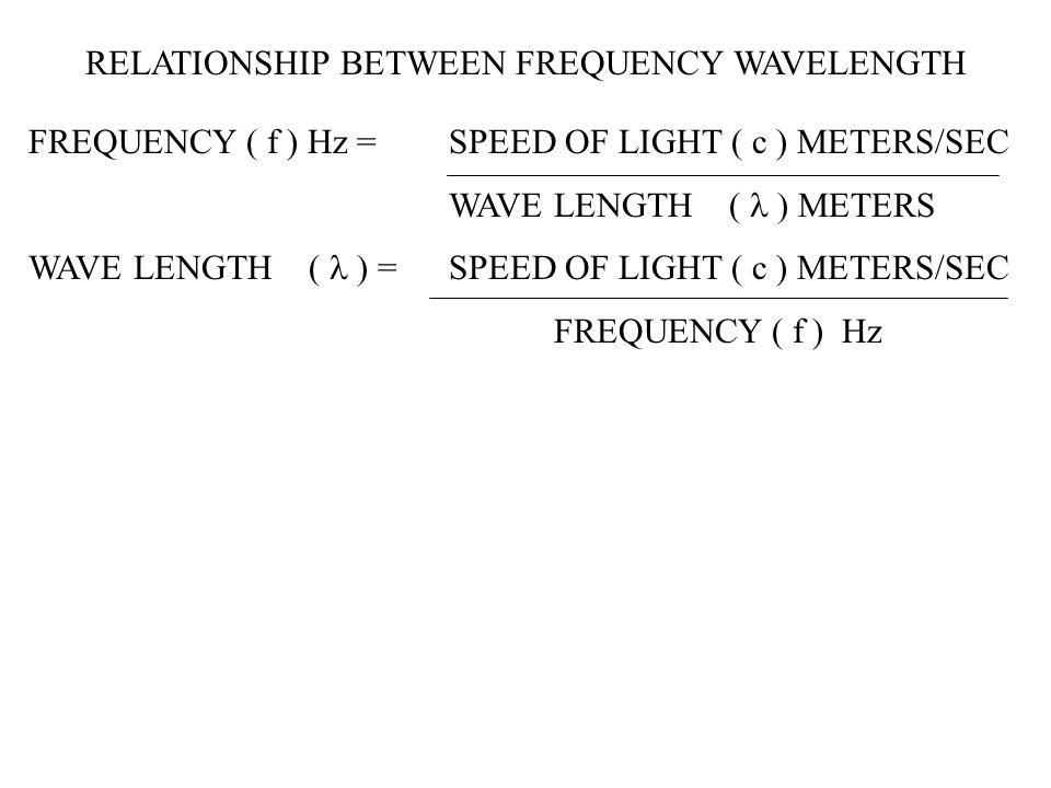 RELATIONSHIP BETWEEN FREQUENCY WAVELENGTH