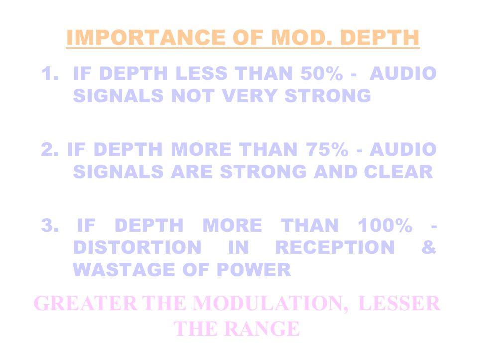 IMPORTANCE OF MOD. DEPTH
