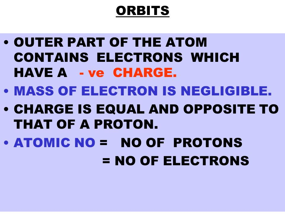 ORBITS OUTER PART OF THE ATOM CONTAINS ELECTRONS WHICH HAVE A - ve CHARGE. MASS OF ELECTRON IS NEGLIGIBLE.