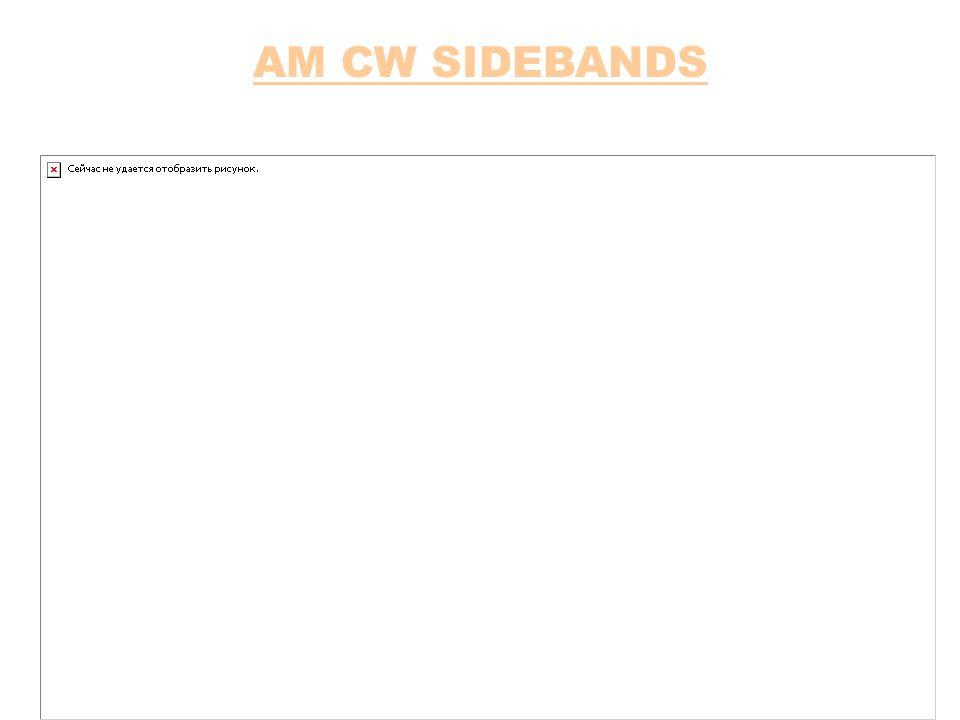 AM CW SIDEBANDS