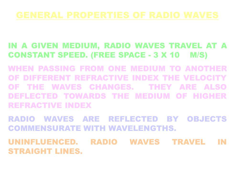 GENERAL PROPERTIES OF RADIO WAVES