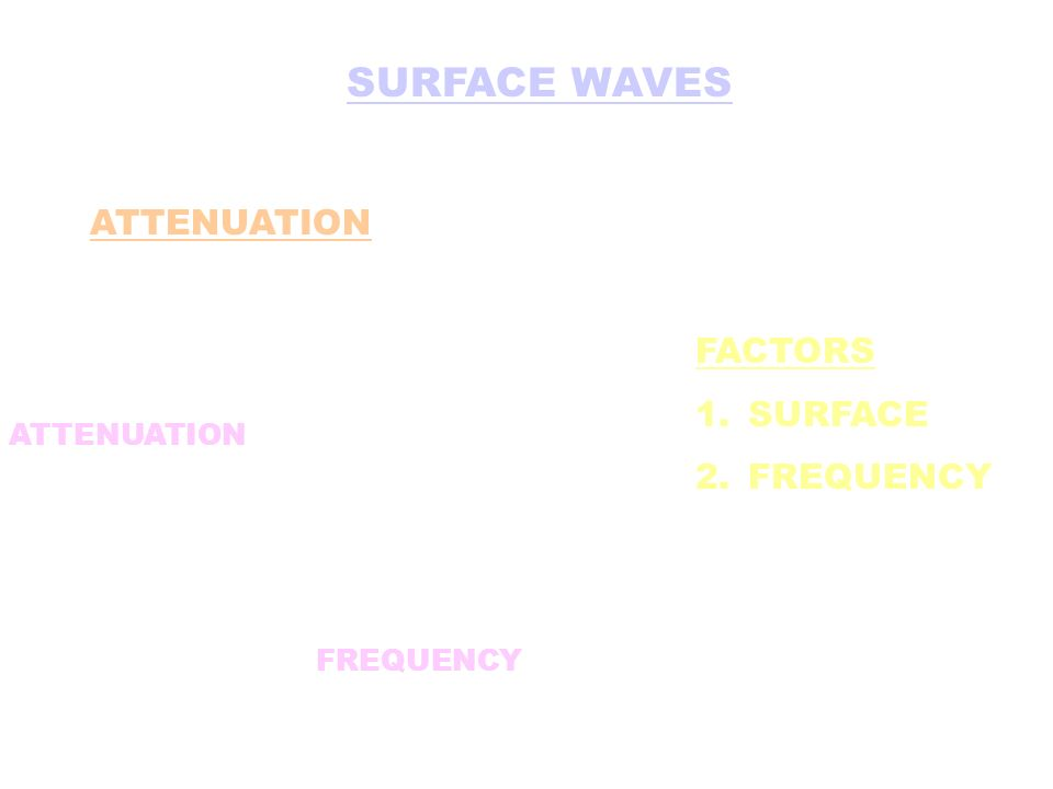 SURFACE WAVES ATTENUATION FACTORS SURFACE FREQUENCY ATTENUATION
