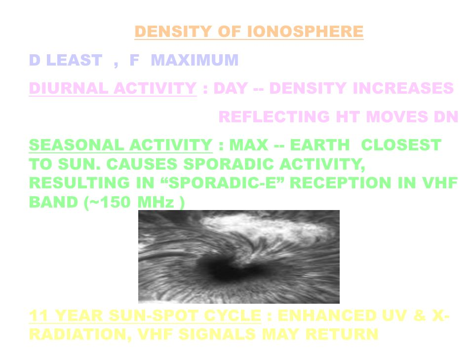 DENSITY OF IONOSPHERE D LEAST , F MAXIMUM. DIURNAL ACTIVITY : DAY -- DENSITY INCREASES. REFLECTING HT MOVES DN.