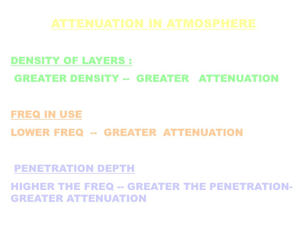 ATTENUATION IN ATMOSPHERE