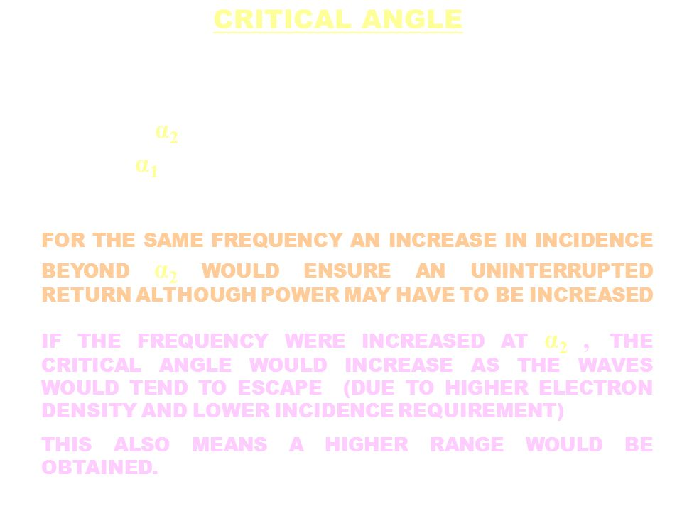 CRITICAL ANGLE α2. α1.