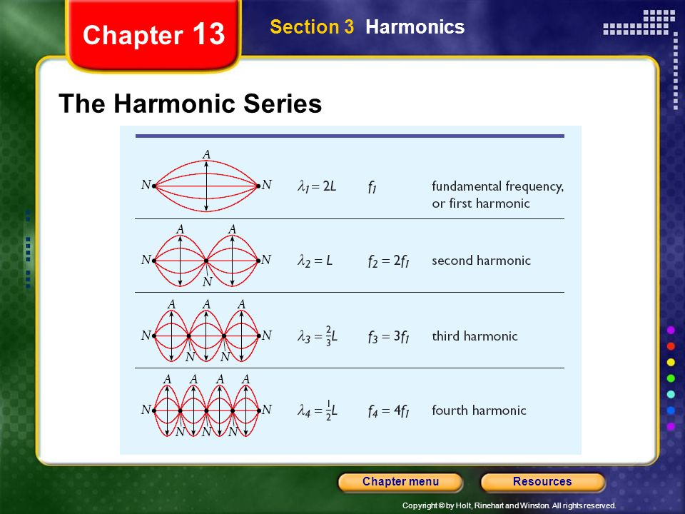 Chapter 13 Section 3 Harmonics The Harmonic Series