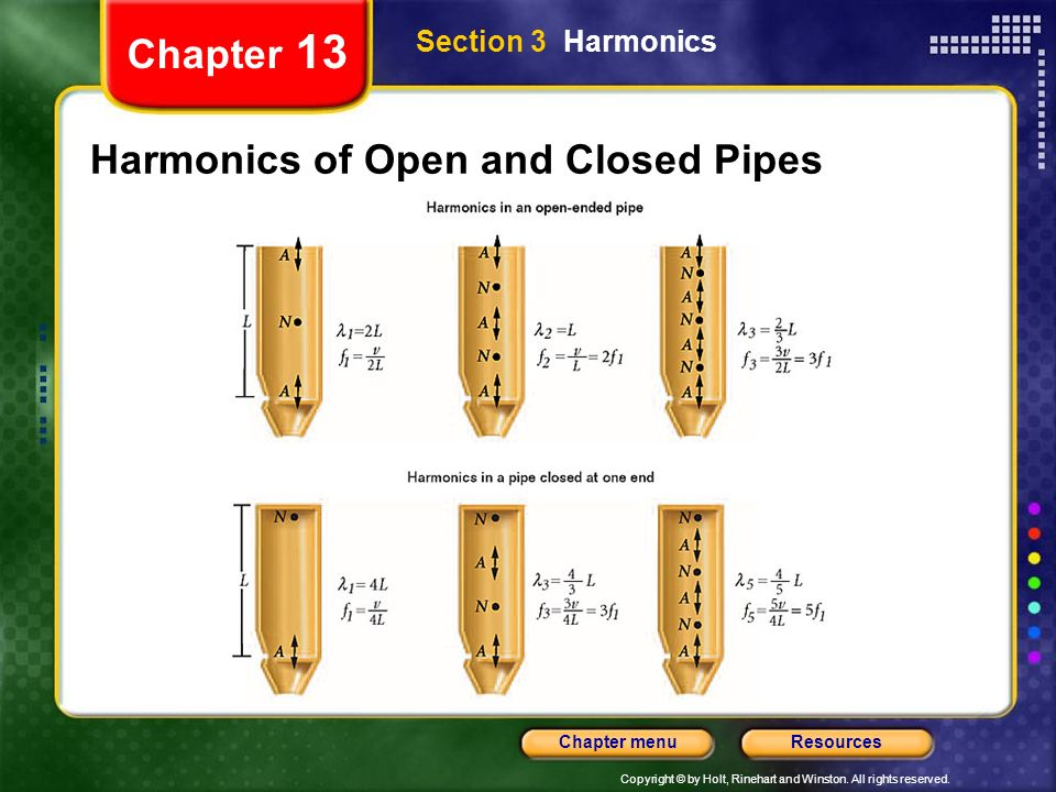 Harmonics of Open and Closed Pipes