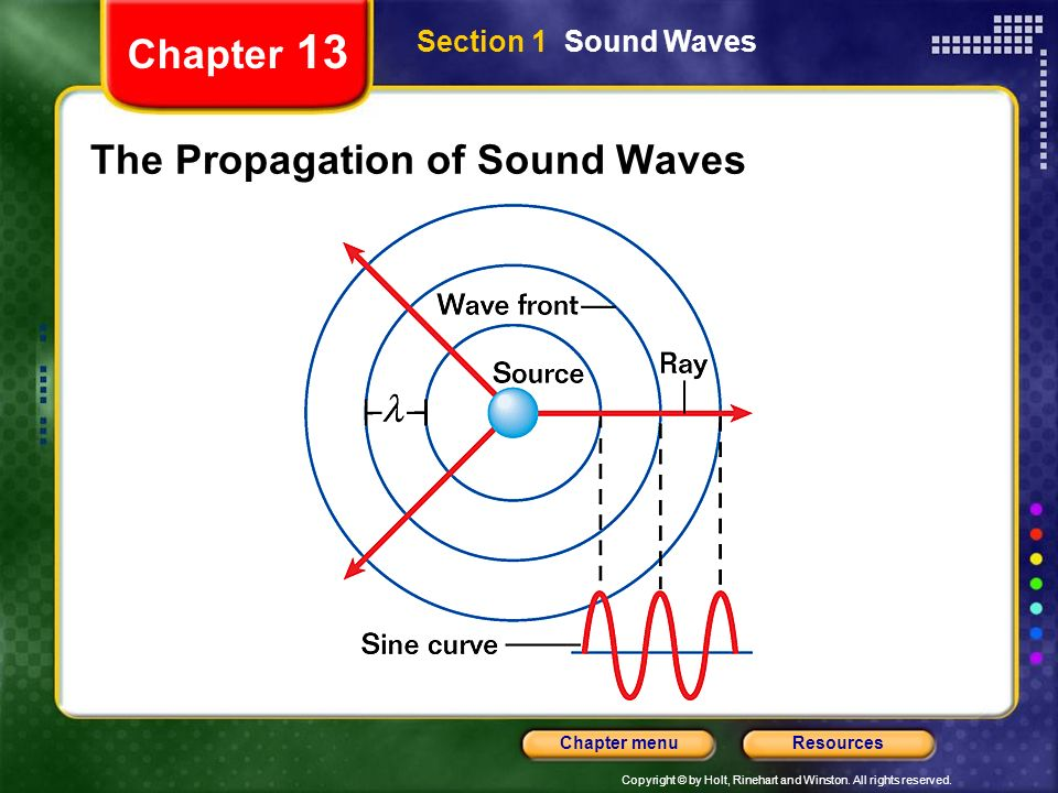 The Propagation of Sound Waves
