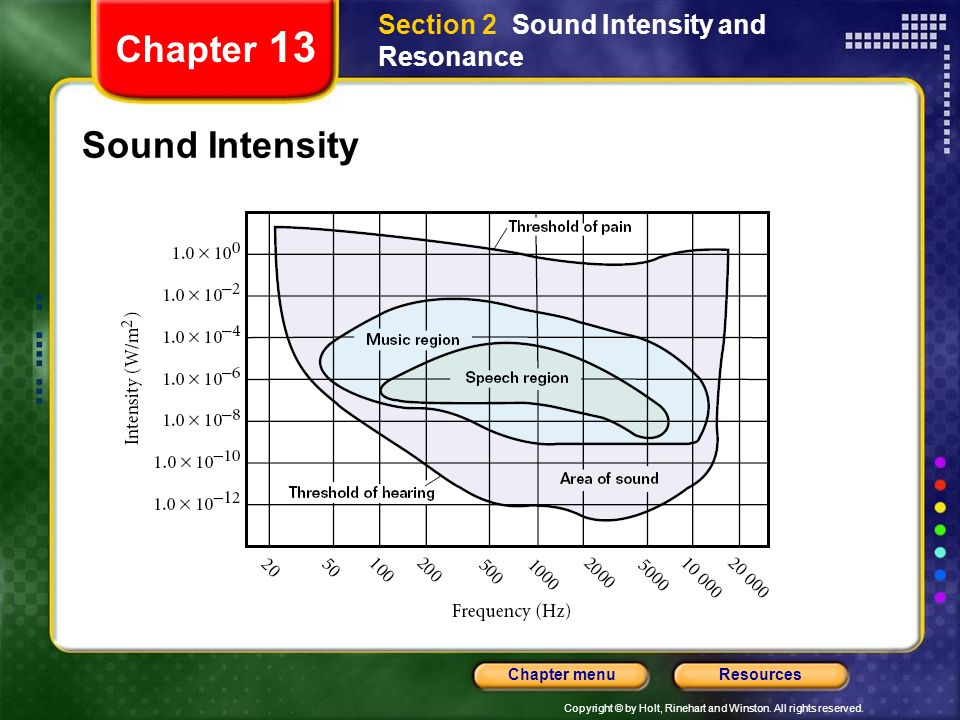 Section 2 Sound Intensity and Resonance