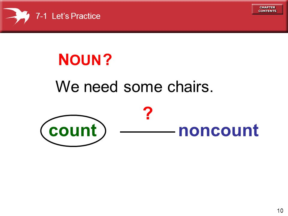 7-1 Let's Practice NOUN We need some chairs. count noncount