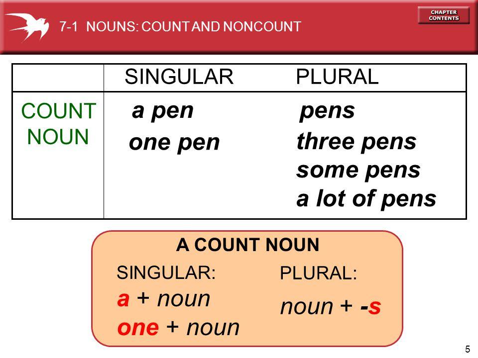 a pen pens one pen three pens some pens a lot of pens noun + -s