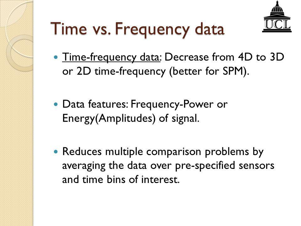 Time vs. Frequency data Time-frequency data: Decrease from 4D to 3D or 2D time-frequency (better for SPM).