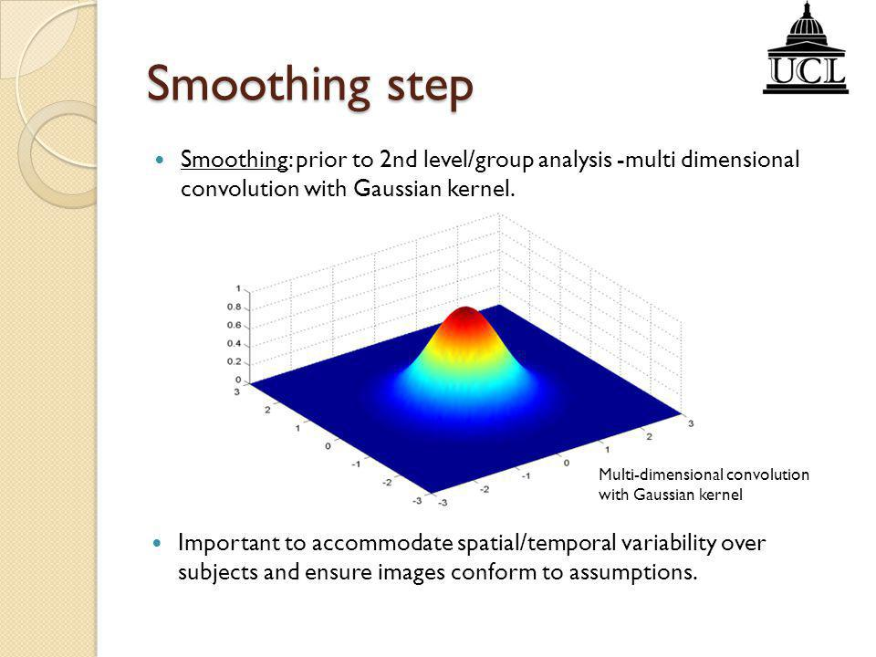 Smoothing step Smoothing: prior to 2nd level/group analysis -multi dimensional convolution with Gaussian kernel.