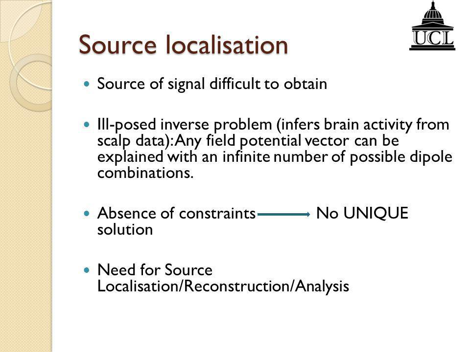 Source localisation Source of signal difficult to obtain