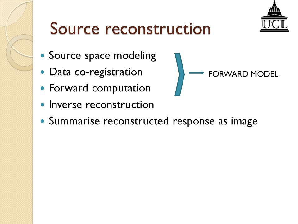 Source reconstruction