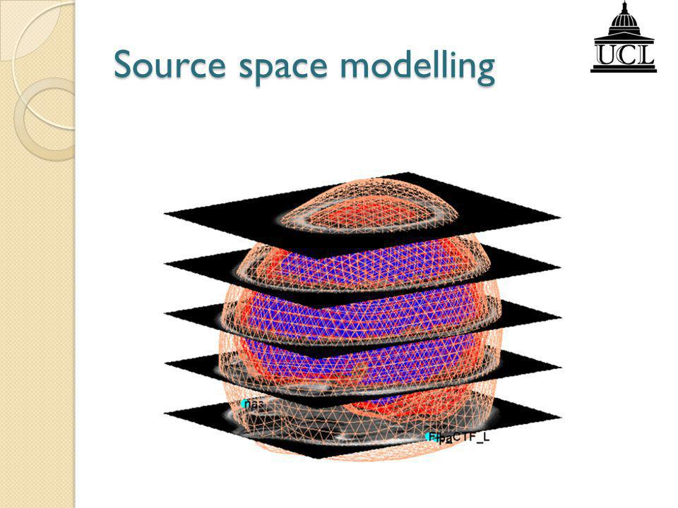 Source space modelling