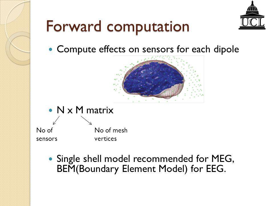Forward computation Compute effects on sensors for each dipole