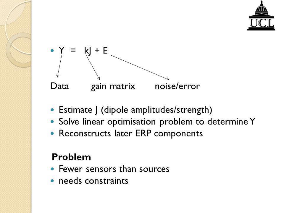 Y = kJ + E Data gain matrix noise/error. Estimate J (dipole amplitudes/strength) Solve linear optimisation problem to determine Y.