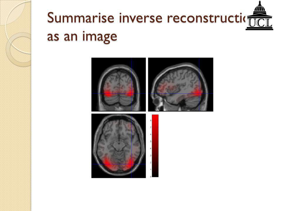 Summarise inverse reconstruction as an image