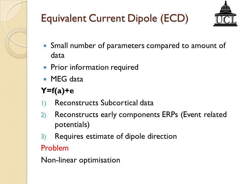 Equivalent Current Dipole (ECD)