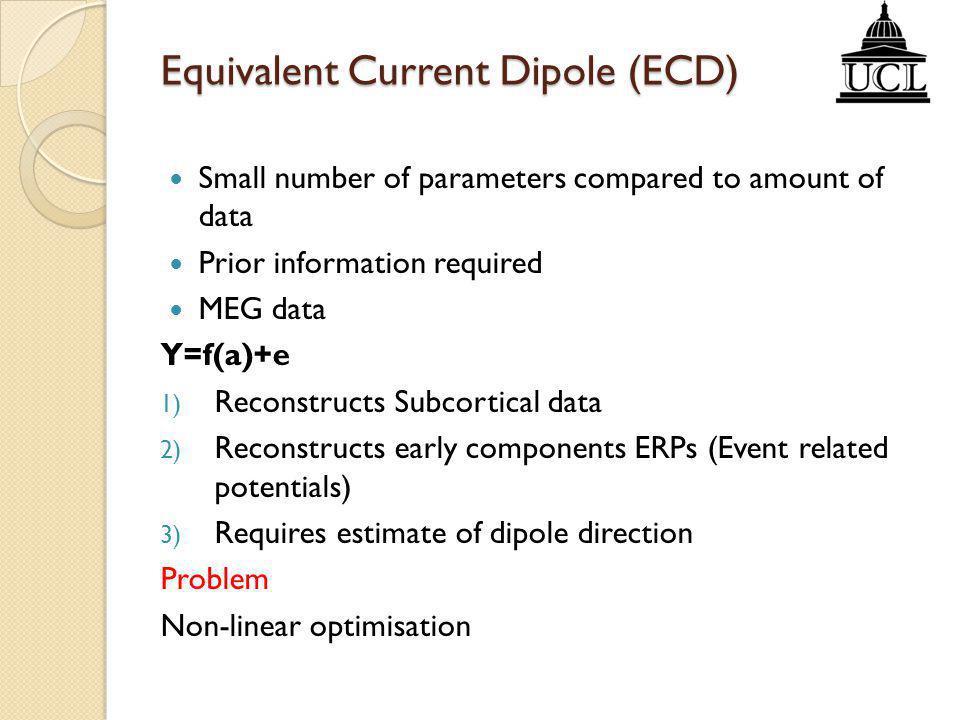 Equivalent Current Dipole (ECD)
