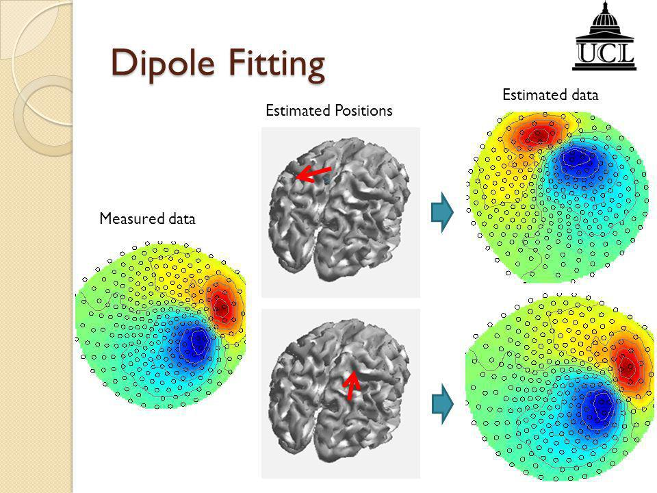 Dipole Fitting Estimated data Estimated Positions Measured data