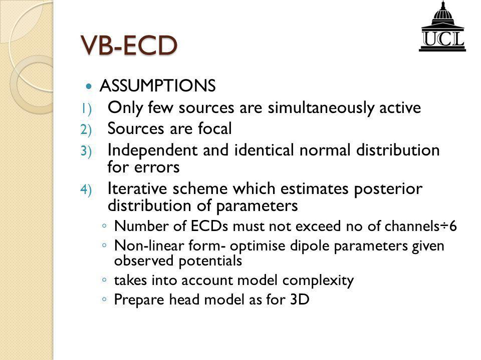 VB-ECD ASSUMPTIONS Only few sources are simultaneously active