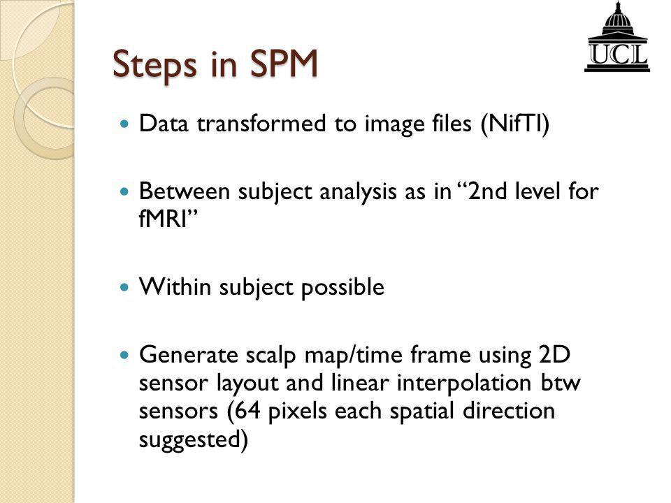 Steps in SPM Data transformed to image files (NifTI)