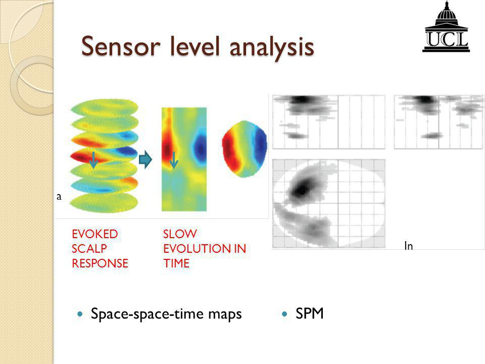 Sensor level analysis Space-space-time maps SPM a