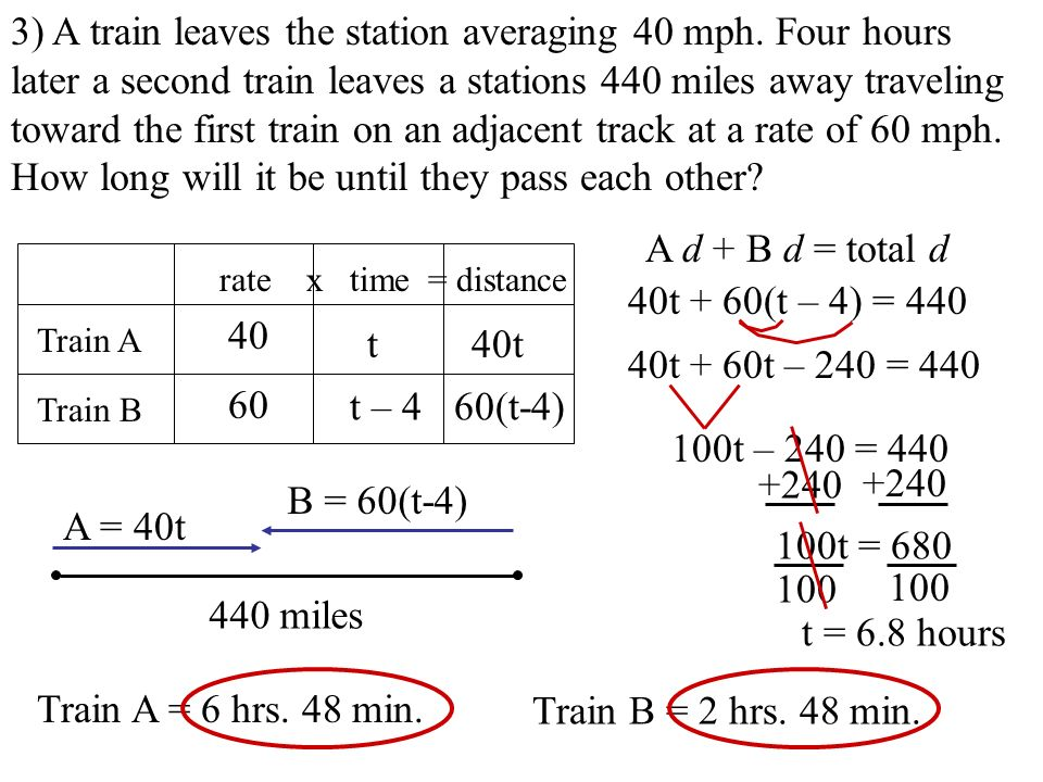 3) A train leaves the station averaging 40 mph