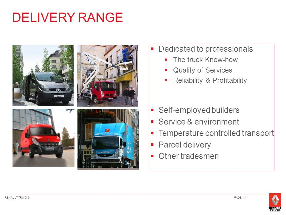 DELIVERY RANGE Dedicated to professionals Self-employed builders