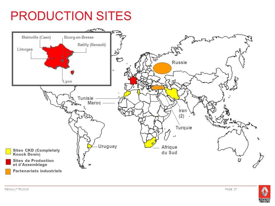 PRODUCTION SITES Russie Tunisie Maroc Iran (2) Turquie Uruguay