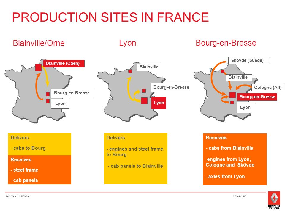 PRODUCTION SITES IN FRANCE