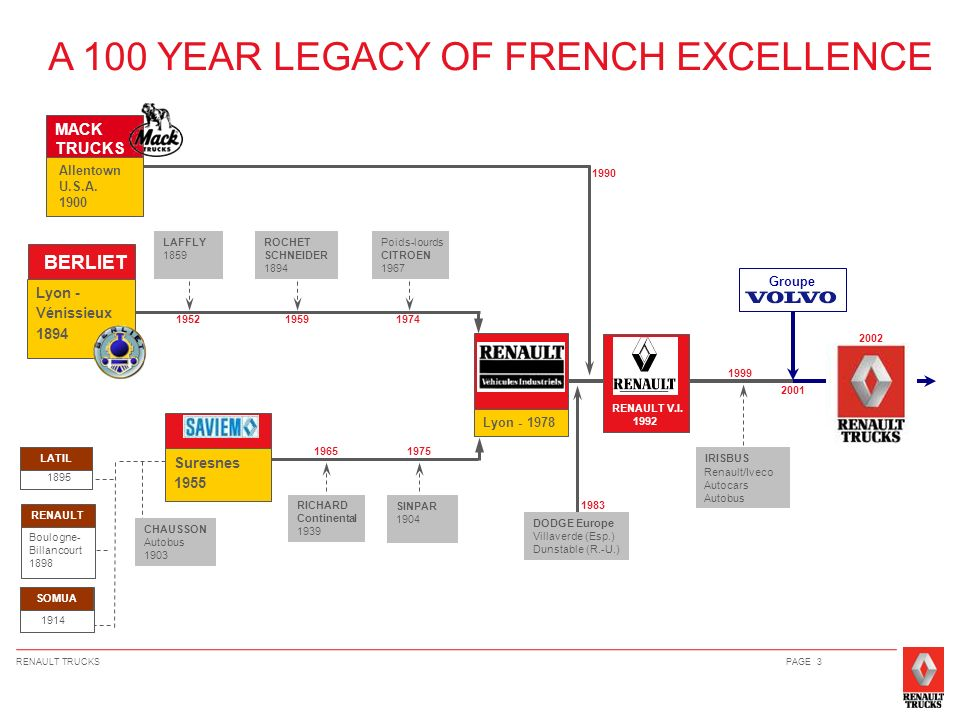 A 100 YEAR LEGACY OF FRENCH EXCELLENCE
