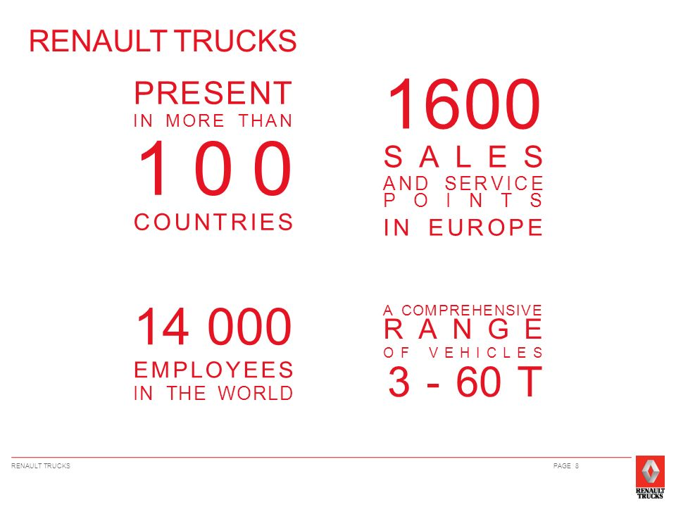 100 1600 14 000 PRESENT RENAULT TRUCKS SALES COUNTRIES IN EUROPE