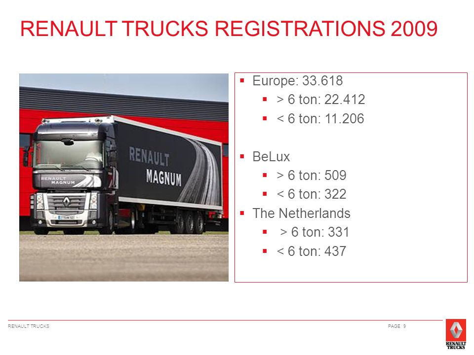 RENAULT TRUCKS REGISTRATIONS 2009