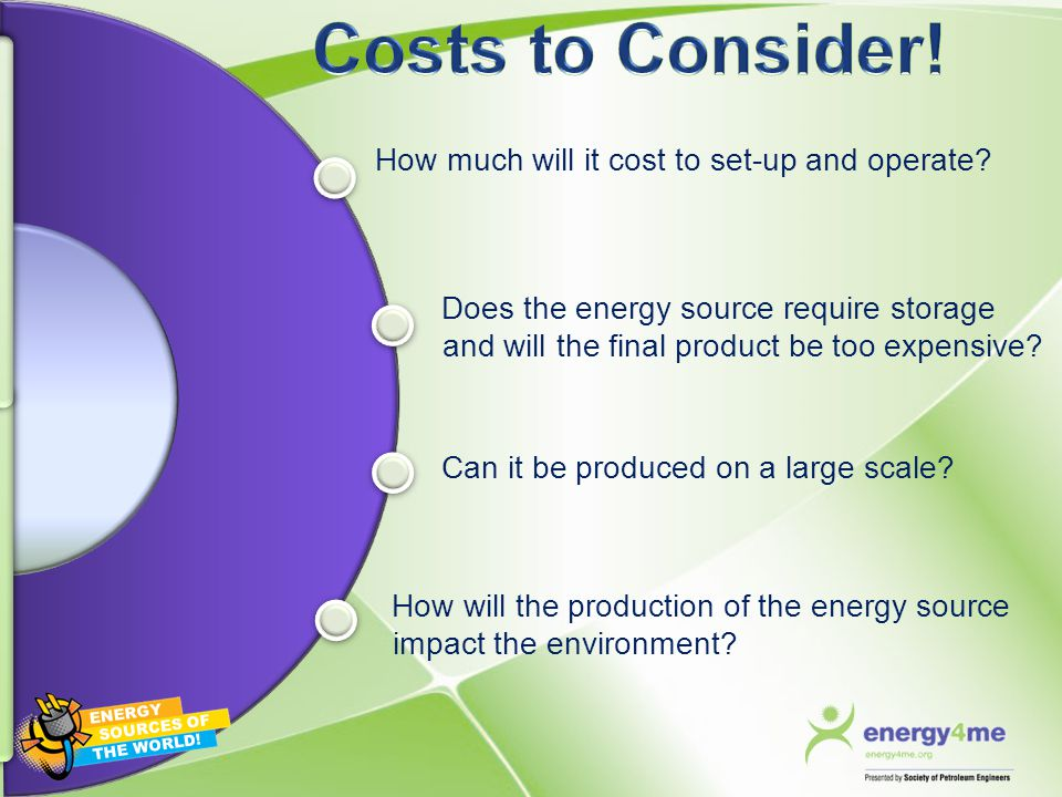 Costs to Consider! How much will it cost to set-up and operate