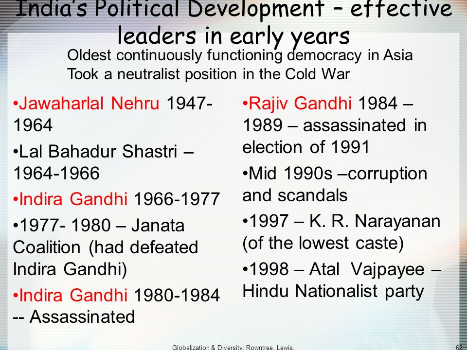 India's Political Development – effective leaders in early years