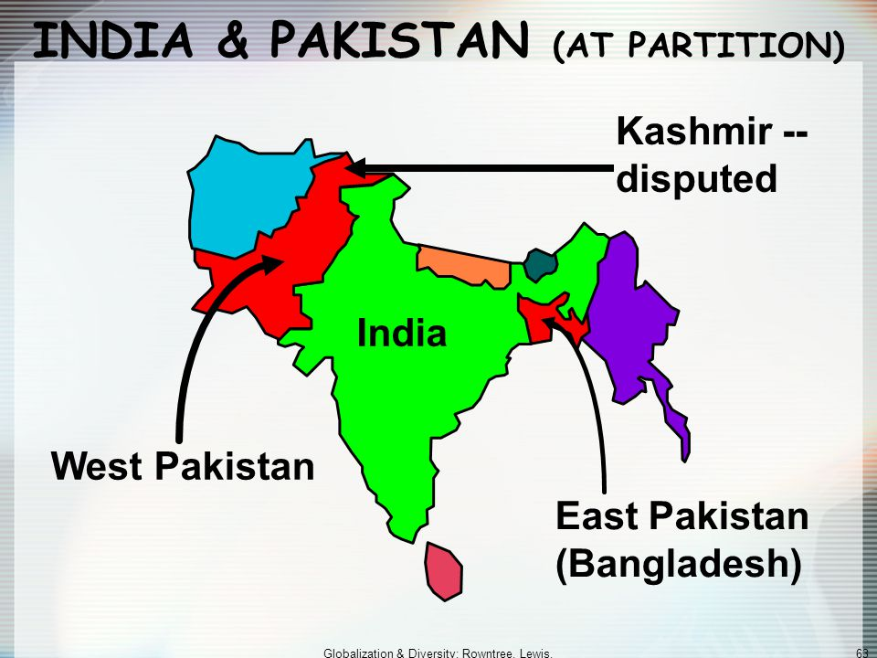 INDIA & PAKISTAN (AT PARTITION)